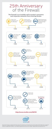 history of the firewall infographic_FINAL