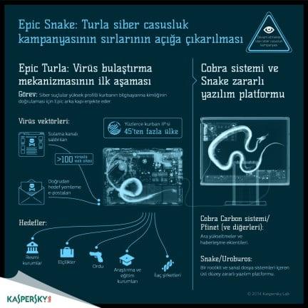 inf_snake5