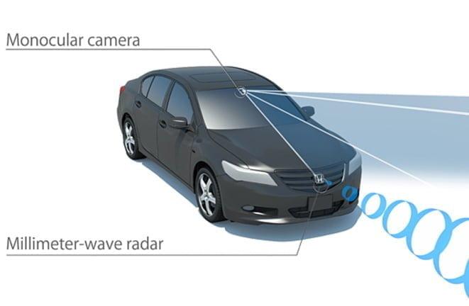 Honda-sensing-diagram