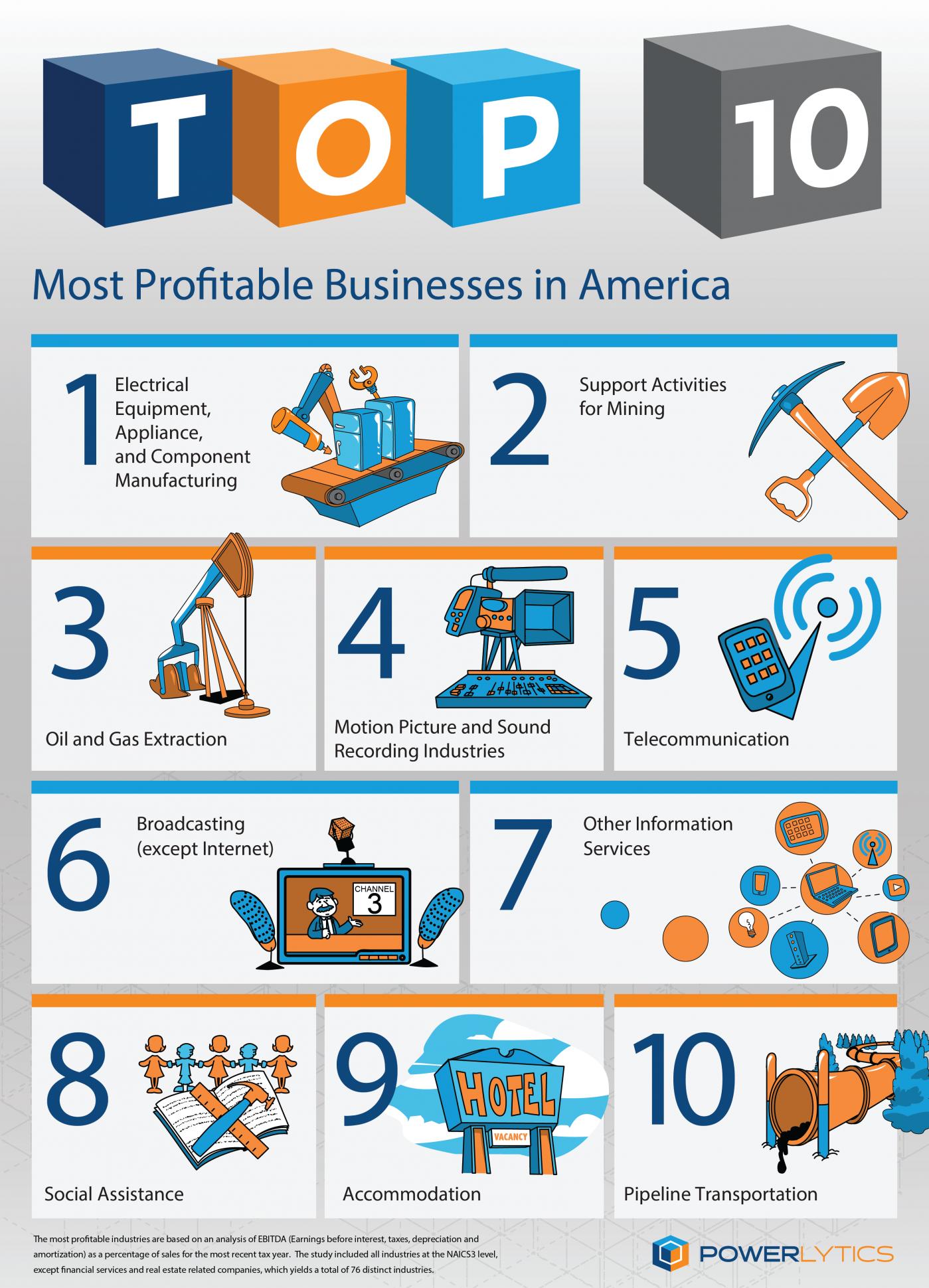 most-profitable-industries-big-data-01-1399x1940