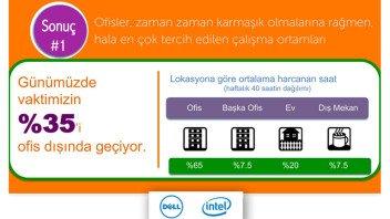 Dell_Intel_ofis