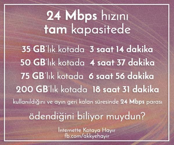 adil_kullanım-btk-akk-internet