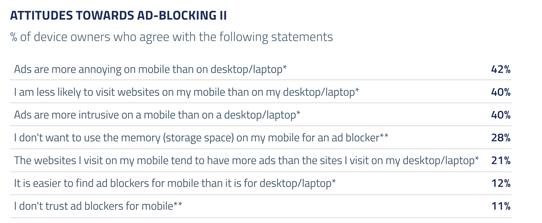 mobil ad-blocking-3