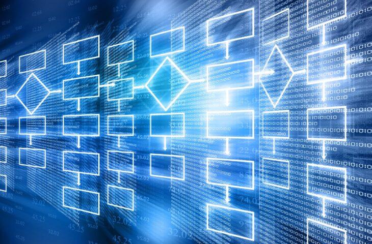 akıllı sözleşmeler IoT